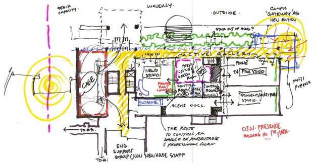 why drawing remains relevant in the design process building design