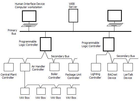 Diagram: KarenW via Wikipedia