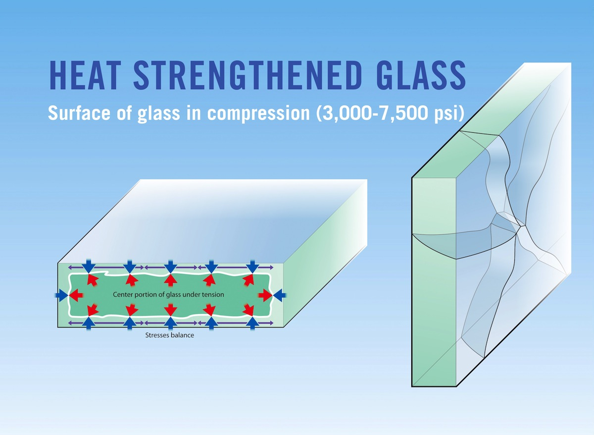 12 Facts About Heat Treated Glass Why Stronger Isnt Always Better