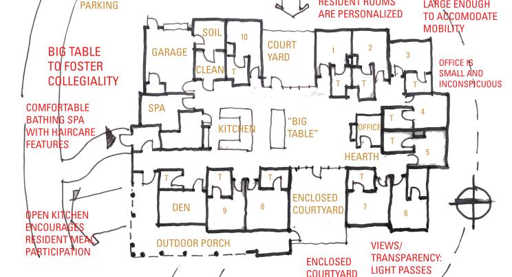 Creating A Home For Eldercare Using The U0027Green Houseu0027 Design Concept