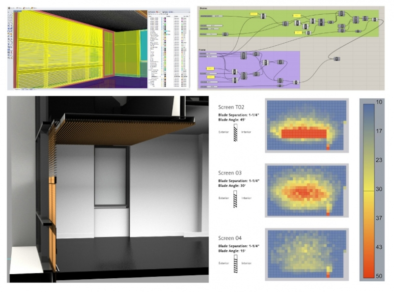 How one team solved a tricky daylighting problem with BIM/VDC tools, iterative design