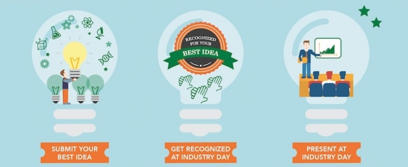 DOE launches crowdsourcing website for technology innovators