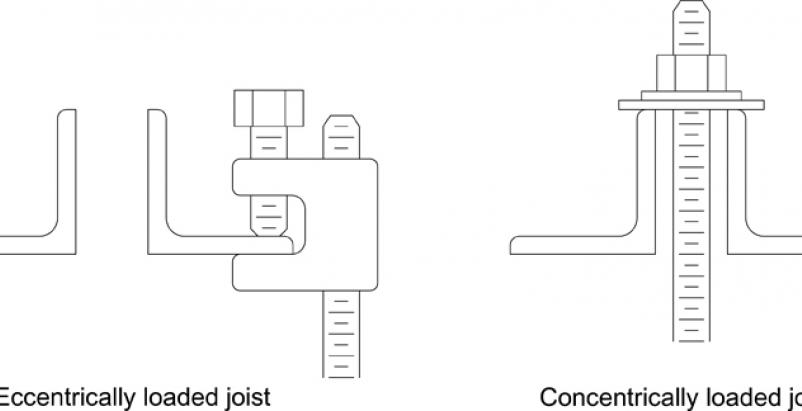 New SJI Rule on Steel Joists