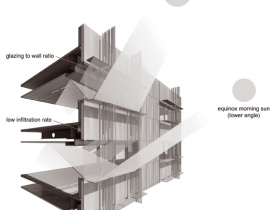 Daylighting model for the Edith GreenWendell Wyatt Federal Building, named in h