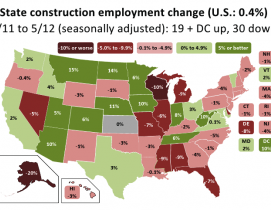 Finding a construction job may be getting easier-at least in some states.