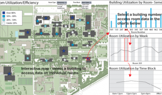Big Data helps space optimization, but barriers remain